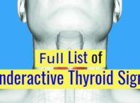 List of underactive Thyroid symptoms