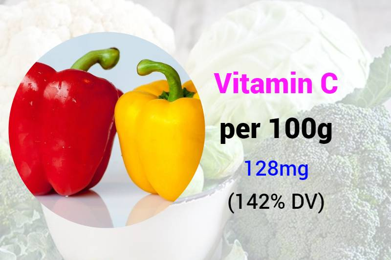 vitamin c rich vegetable